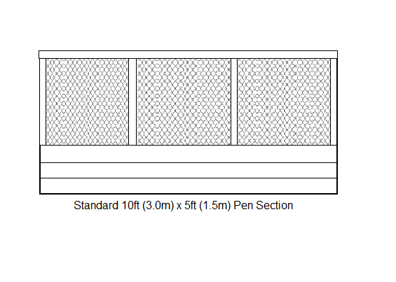 Pen Sections