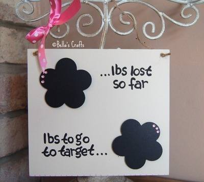 Weight loss countdown plaque