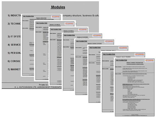 farmacy modules