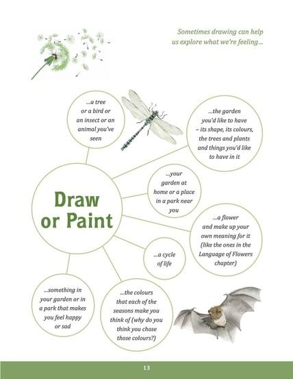 draw or paint page