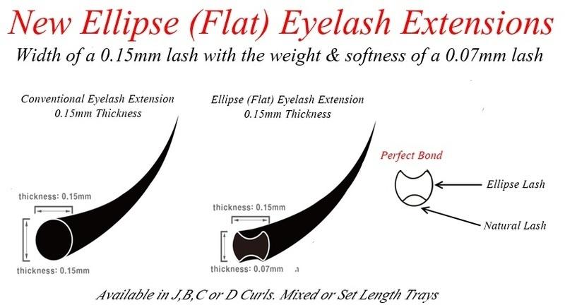 New Ellipse Picture