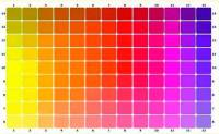 Ulrich Welte's Colour Chart - collect at seminar