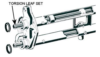 Front Axle Leaf Springs