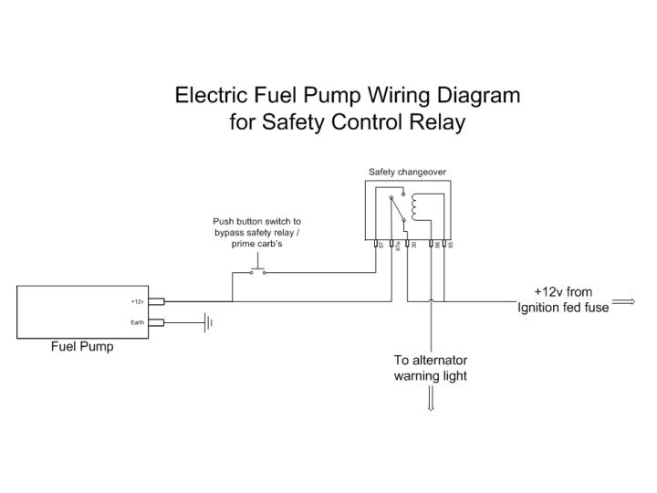 how to the installation allows the new electric fuel pump to run as soon as the engine starts but will cut the fuel pump power if the engine stalls when unattended