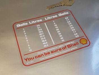 "Shell Metric Conversions Sticker 5"""
