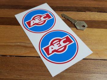 """AEC Circular Stickers. 3"""" Pair."""