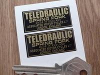 Teledraulic