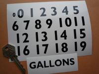 Beckmeter Style Petrol Pump Number Sticker Set. 18mm.
