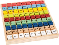 Times Tables Board