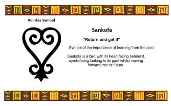 Adinkra Symbol - Sankofa