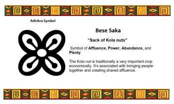 Adinkra Symbol - Bese Saka