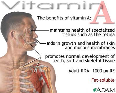 Vitamins-Body-Benefits_1