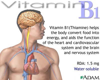 Vitamins-Body-Benefits_3