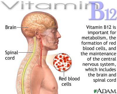 Vitamins-Body-Benefits_11