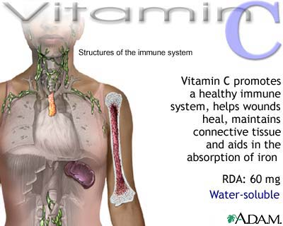 Vitamins-Body-Benefits_13