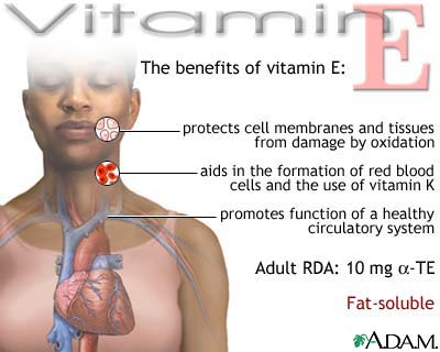 Vitamins-Body-Benefits_16