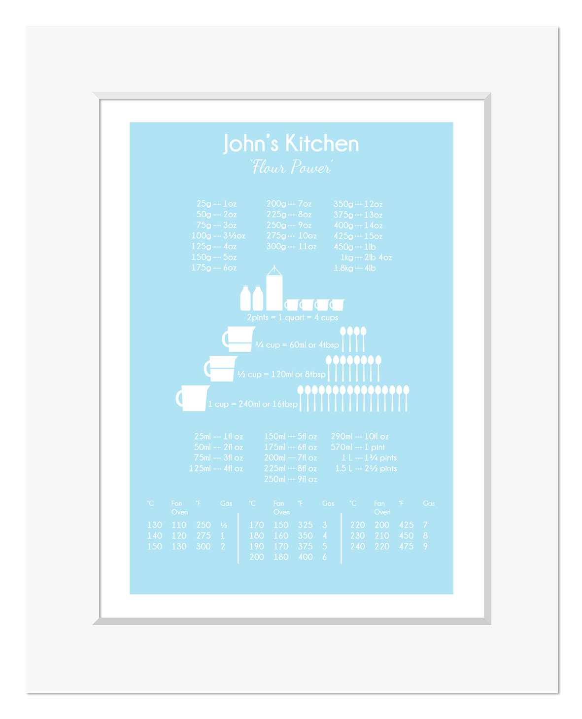 Kitchen Baking Gift | personalised cooking conversion chart prints