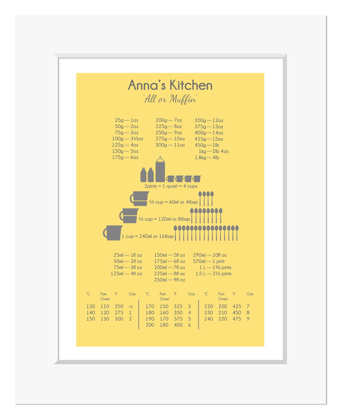 Kitchen baking gift personalised cooking conversion chart prints cooking conversion chart personalised print yellow grey web geenschuldenfo Choice Image