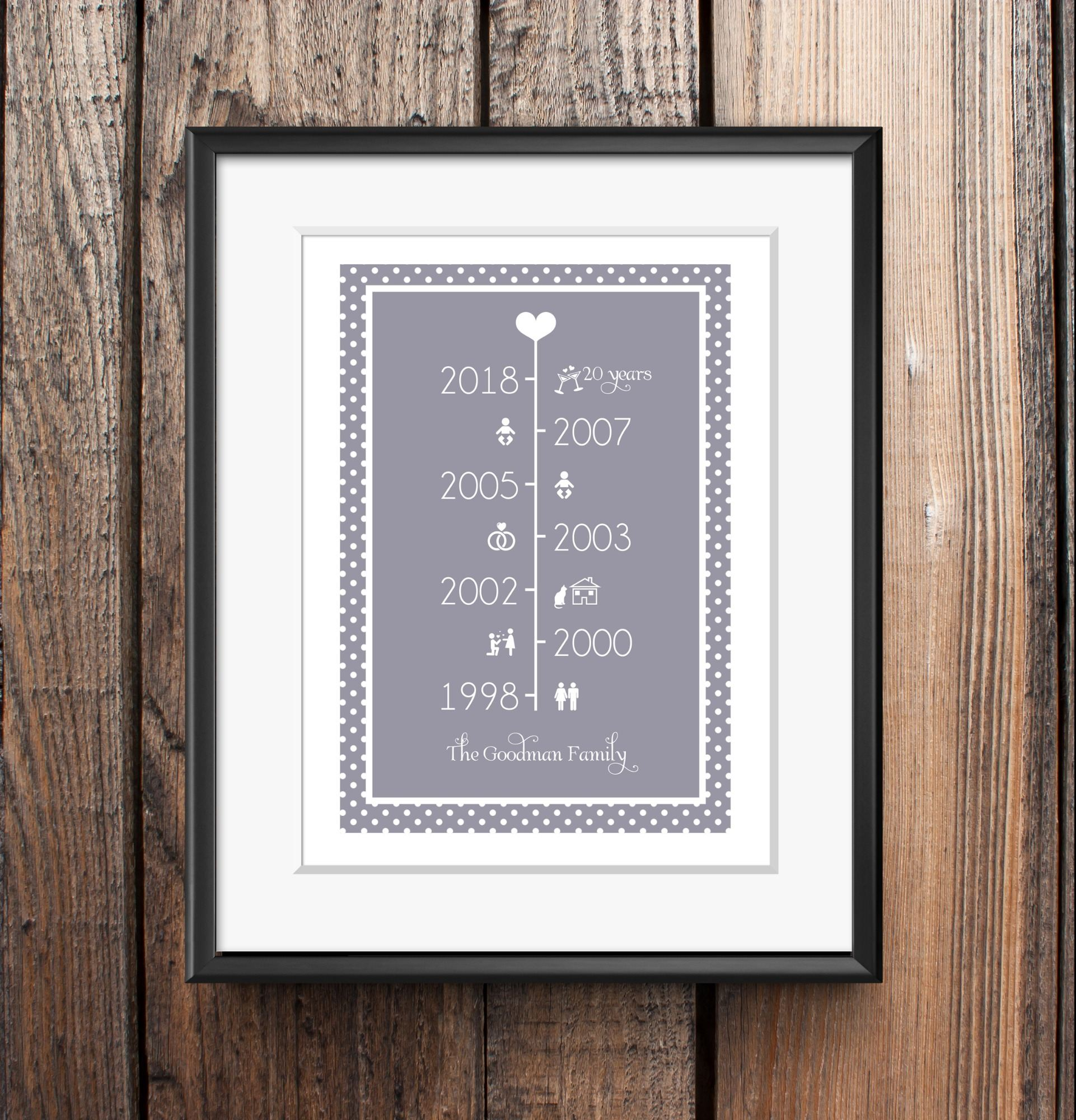 Timeline personalised wedding anniversary gift