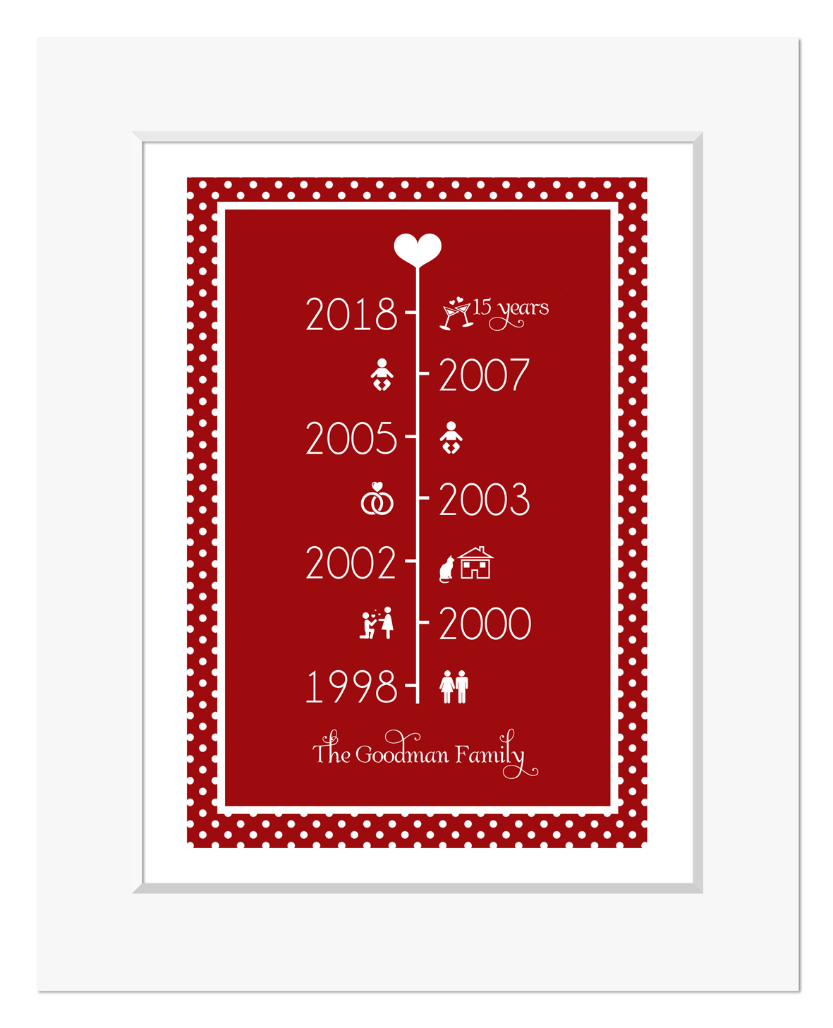 Wedding anniversary gift personalised romantic word art prints timeline personalised anniversary print deep red frame web jeuxipadfo Gallery