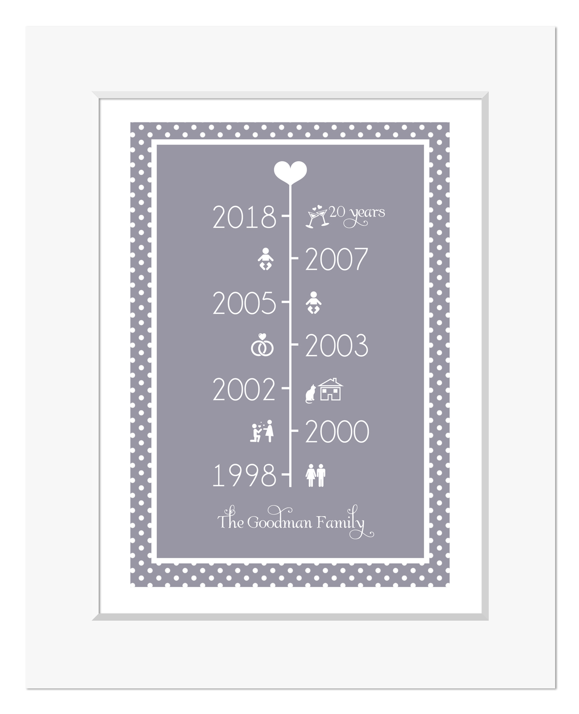 Wedding anniversary gift personalised romantic word art prints timeline personalised anniversary print grey lilac frame web jeuxipadfo Gallery