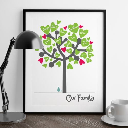 Personalised Family Tree print gift for family | PhotoFairytales