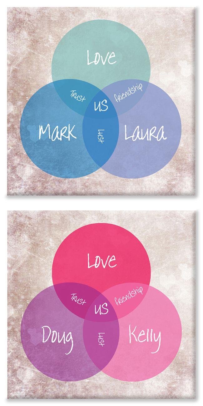 Venn Love Chart Diagram blue personalised canvas prints