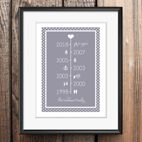Personalised Timeline print gift for family