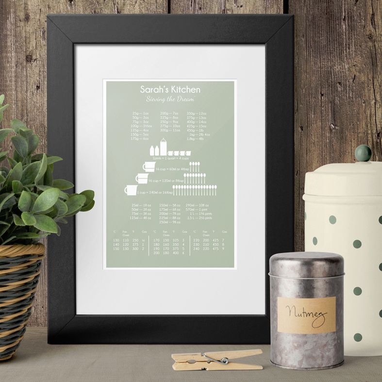Personalised Cook's Conversion Chart Temperature Chart Baking Gift