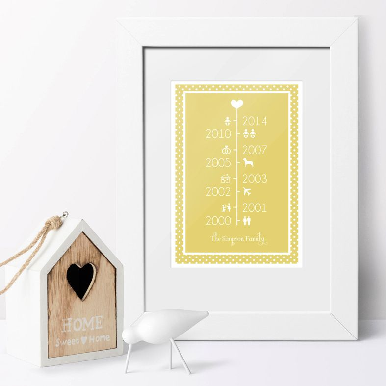 Timeline personalised wedding anniversary print