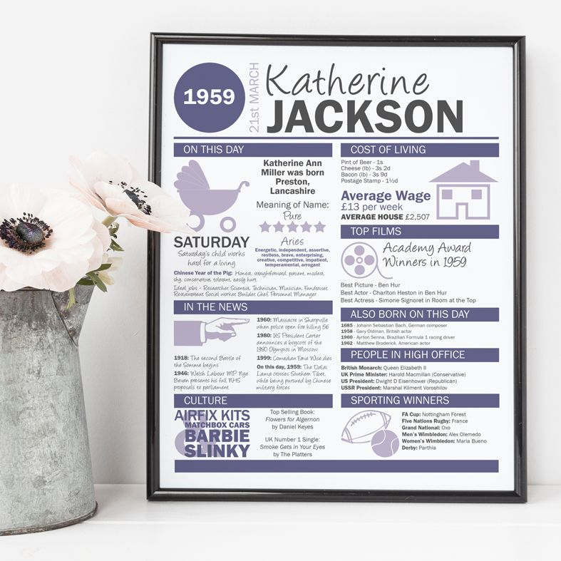 Born On This Day Personalised Birthday Prints full of fun facts | Great gift for all ages, perfect baby keepsake from PhotoFairytales