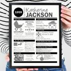 On This Day in History personalised birthday print gift