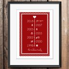 Personalised Timeline anniversary gift print