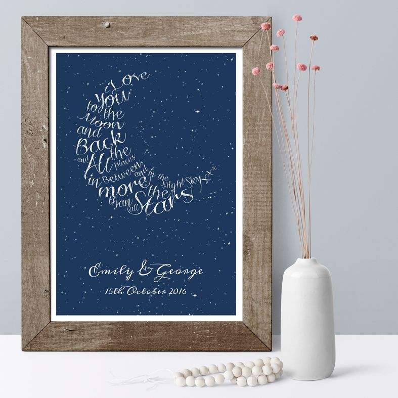 Personalised romantic love prints gift for him | PhotoFairytales