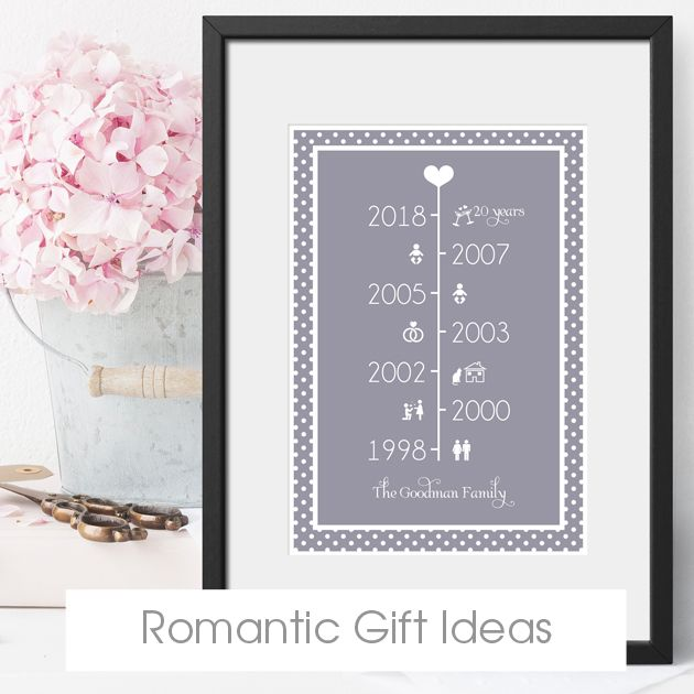Personalised Valentine Gifts | romantic anniversary Valentine's Day gift ideas from PhotoFairytales