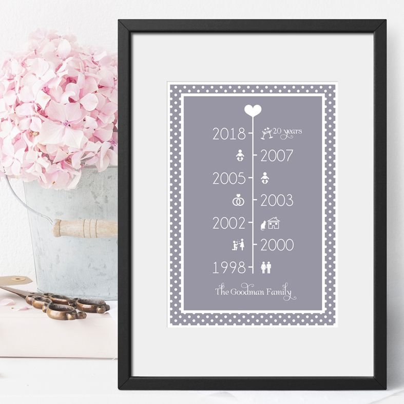 Timeline Anniversary Gift Personalised Print | bespoke customised print charting your life together and celebrating all the important moments in your relationship. A truly romantic gift for your partner, from PhotoFairytales #anniversarygift #relationships #romanticgift #giftforhim