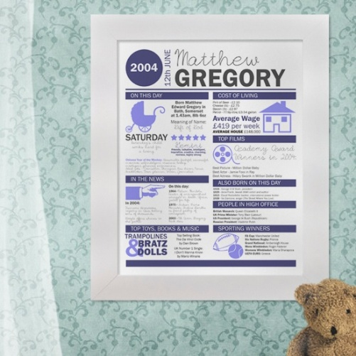 On This Day Personalised Prints