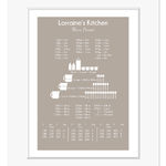 cooking conversion chart personalised print elephant web