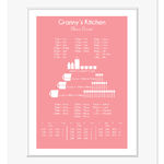 cooking conversion chart personalised print pink web
