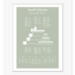 cooking conversion chart personalised print sage web