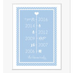 timeline personalised anniversary print blue frame web