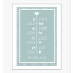 timeline personalised anniversary print blue green frame web