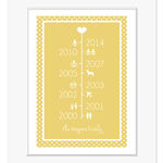 timeline personalised anniversary print custard yellow frame web