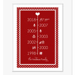 timeline personalised anniversary print deep red frame web