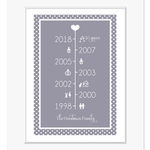 timeline personalised anniversary print grey lilac frame web
