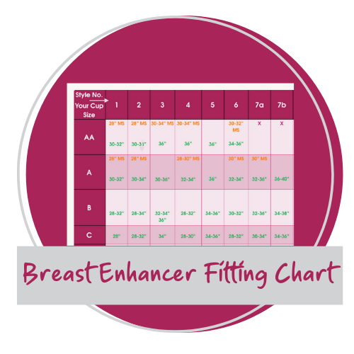 Breast Enhancers Style Guide