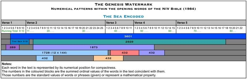 Genesis Watermark The Sea 5