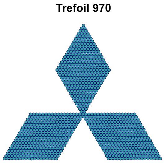 Trefoil 970 2