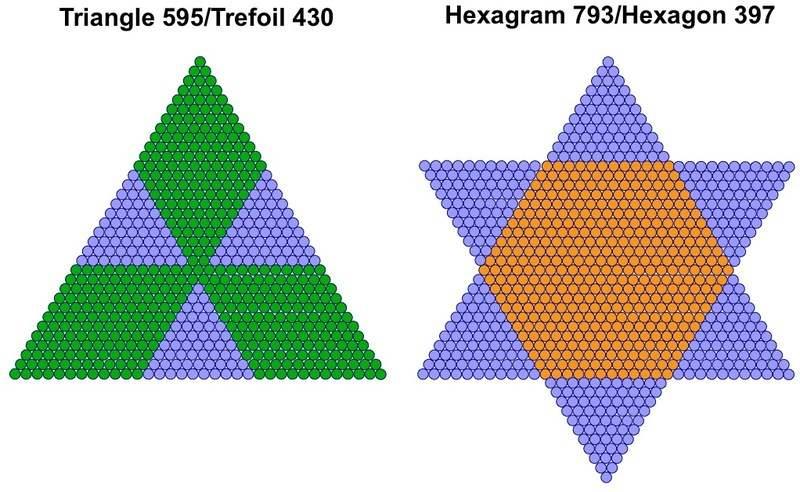 trefoil 430