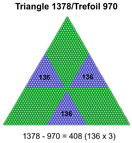Trefoil 970